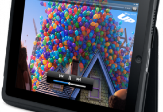 Video Dimensions for Ipad